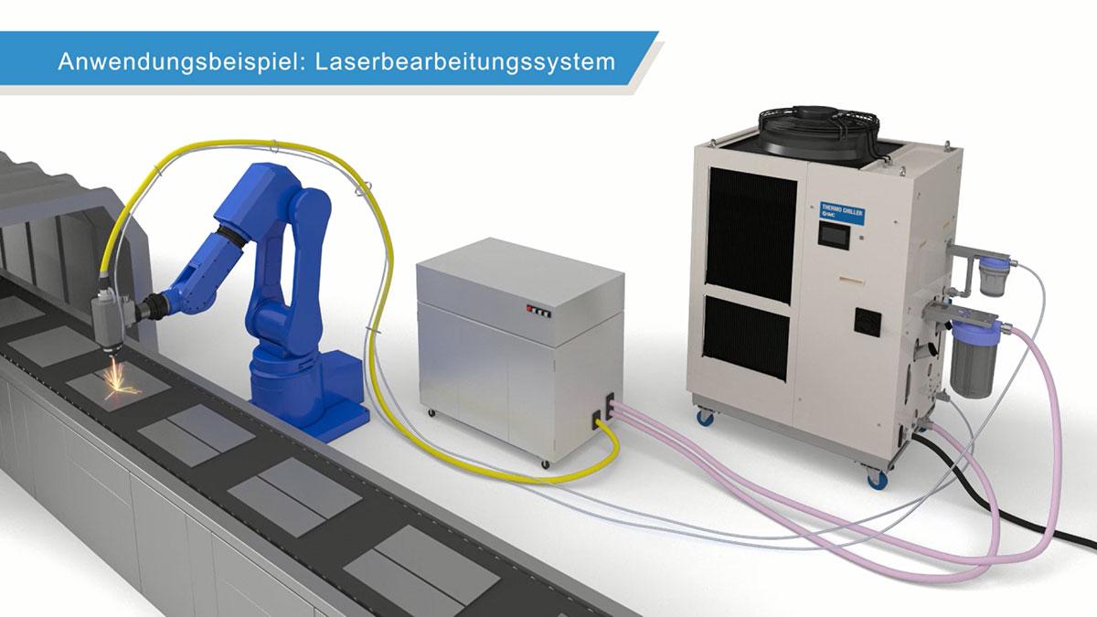 Anwendungsbeispiel - HRL Dual Loop Chiller für Hochleistungslaser