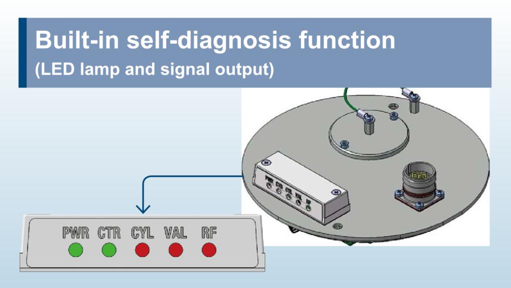 Operation modes self-diagnosis